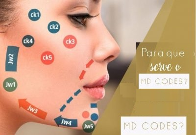 MD Codes